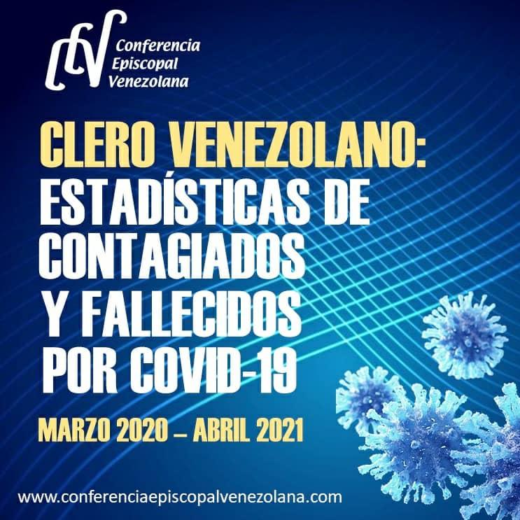 Clero venezolano: Estadísticas de contagiados y fallecidos por Covid-19