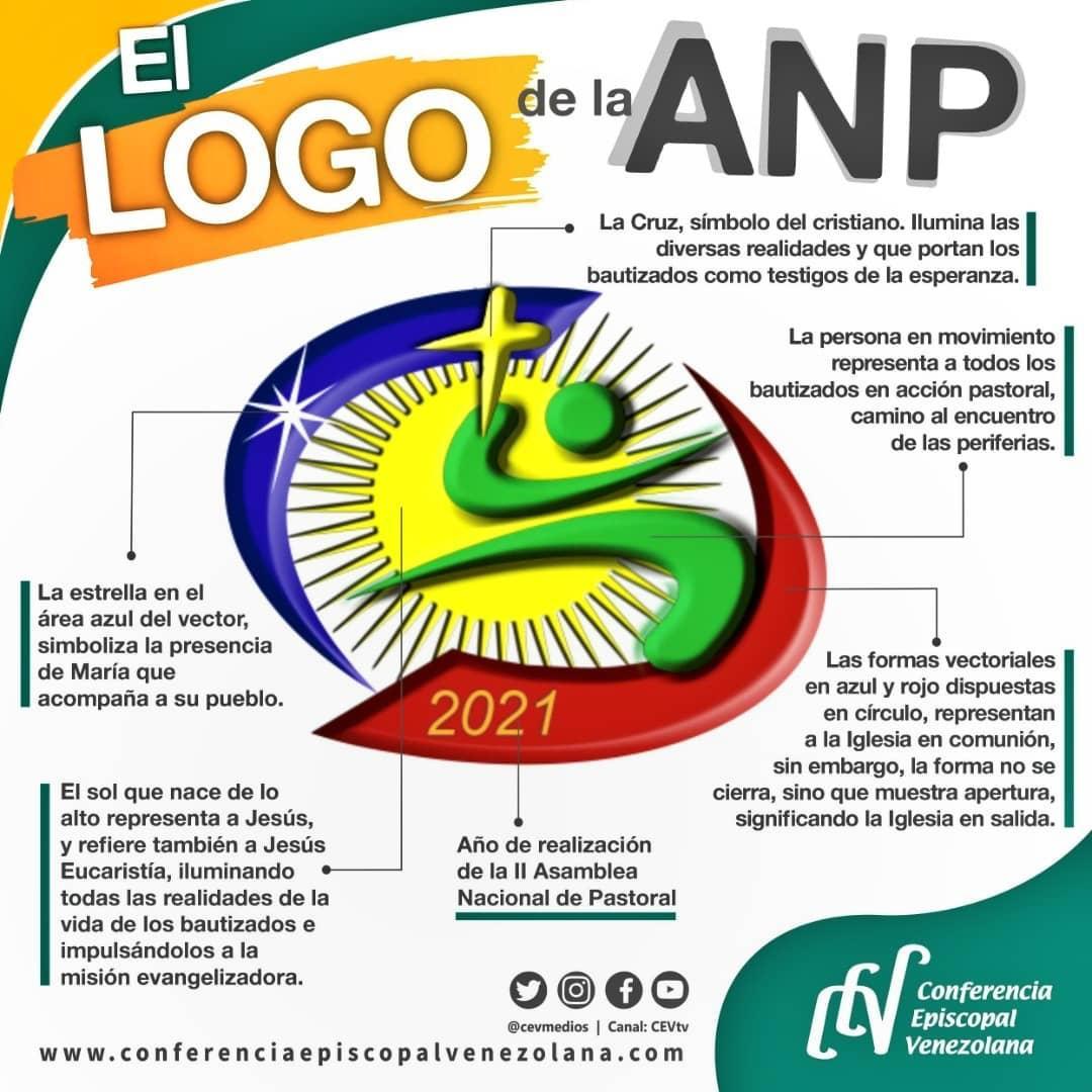 Caminamos en Asamblea: Conoce el significado del logo de la II Asamblea Nacional de Pastoral